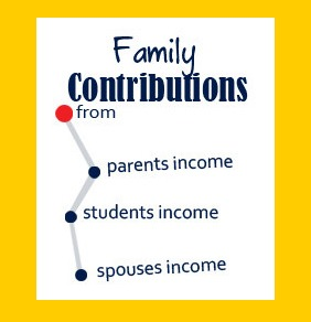 College-financial_equation1-e1368724311710