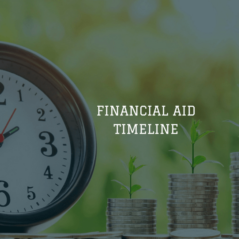 Resources Financial Aid Timeline