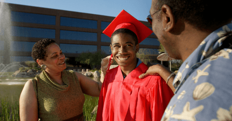 What are Federal Parent Plus Loans?