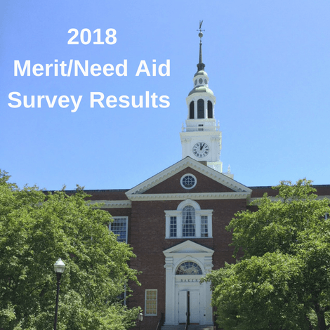 Receive 2018 Survey Results